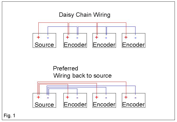 daisy chain electrical wiring diagram daisy chain schematic wiring #7