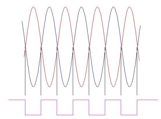 qdi-high-amp, edge determination for rotary encoders