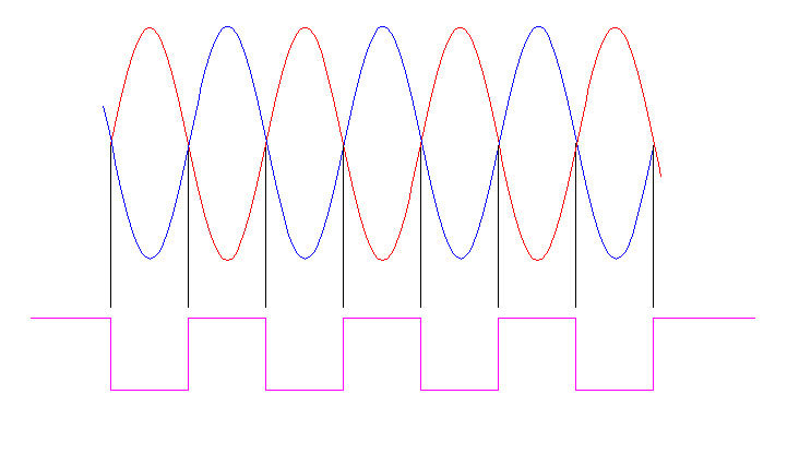QDI-low-amp