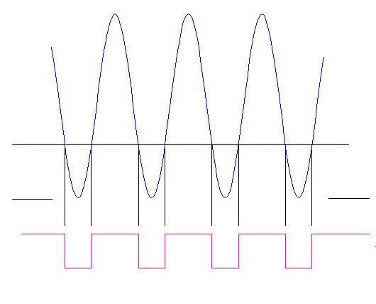 standard-high-amp, edge determination for rotary encoders