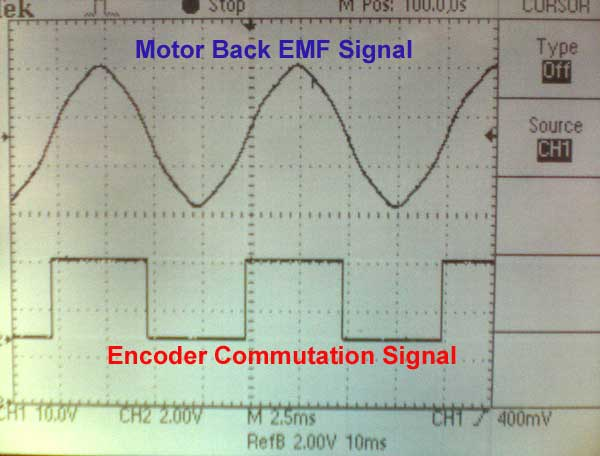 Motor back EMF and Encoder Commutation (Hall) signals are shown. They have been separated for clarity. When timing a motor you will want them to overlap.