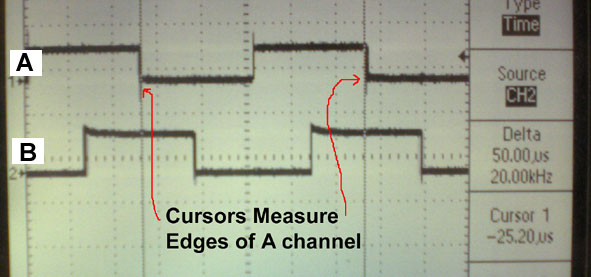 optical encoder incremental signal measurement