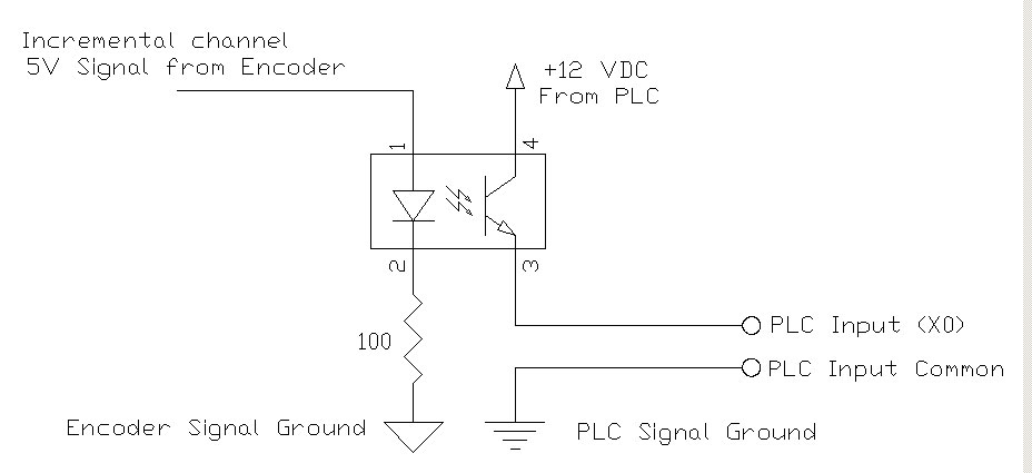 interfacing incremental encoder using optoisolator