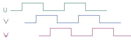 understanding incremental encoder signals, encoder index pulse