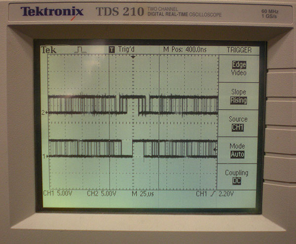 optical encoder waveform triggering