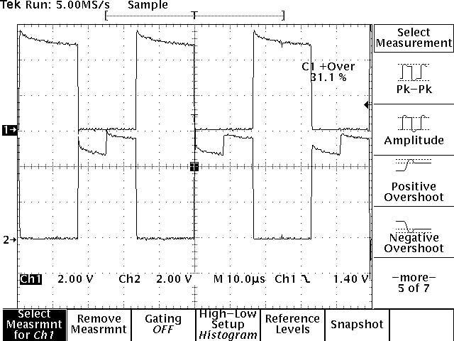 Optical Encoder Signals
