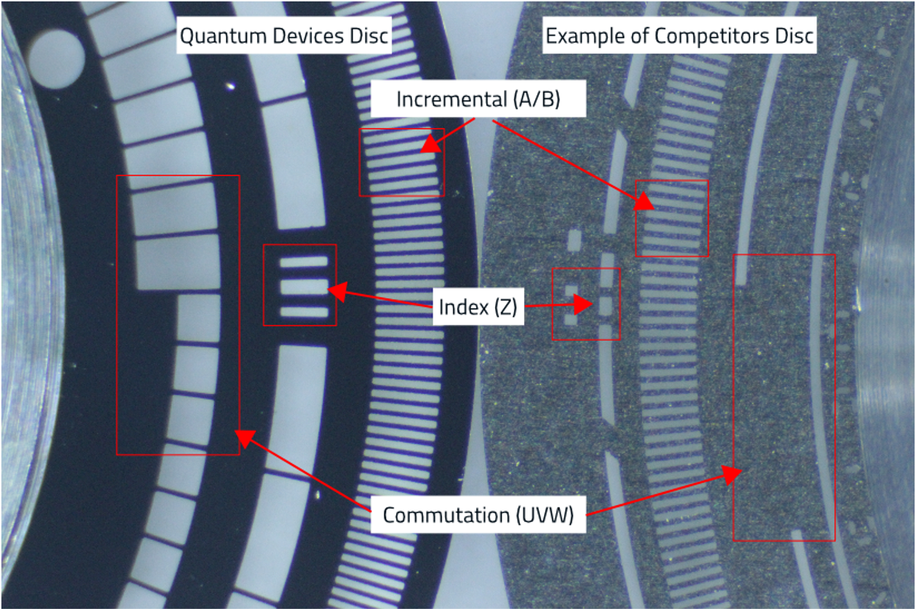 The openings for incremental, index as well as commutation channels are noticeably larger on the Quantum Devices QML35 disc.
